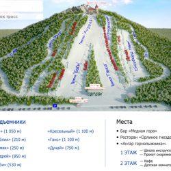 Трассы горнолыжного комплекса «Гора Белая»