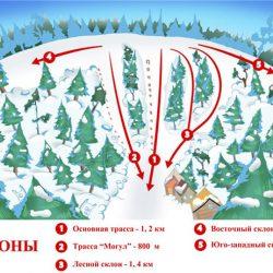 Трассы горнолыжного комплекса Салма