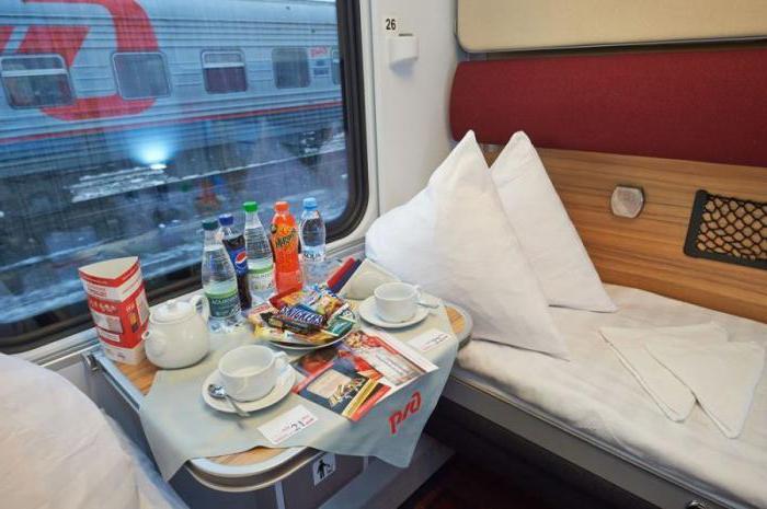 Под стук колес: полезные советы для тех, кто долго путешествует на поезде